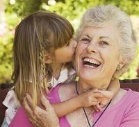 что подарить бабушке на день рождения от внучки